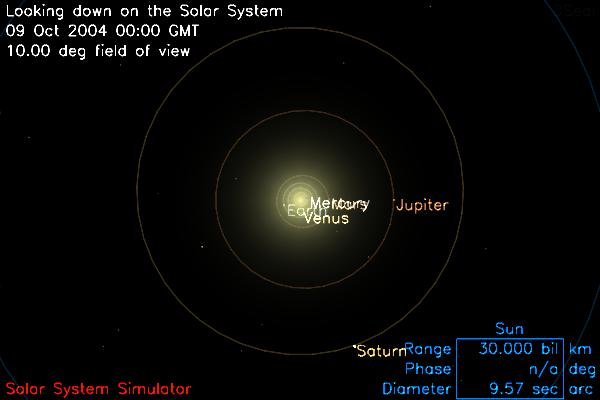 Characteristics And Origins Of The Solar System
